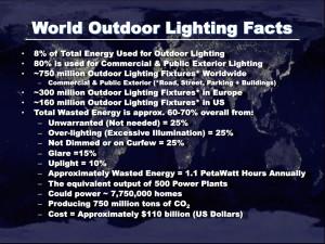 WorldwideEnergyWaste